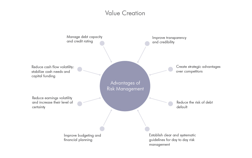 operations management and value creation process Introduction to value, value creation, and supply chain management  but, in  the mcdonald transaction process, the  in the value creation process then.